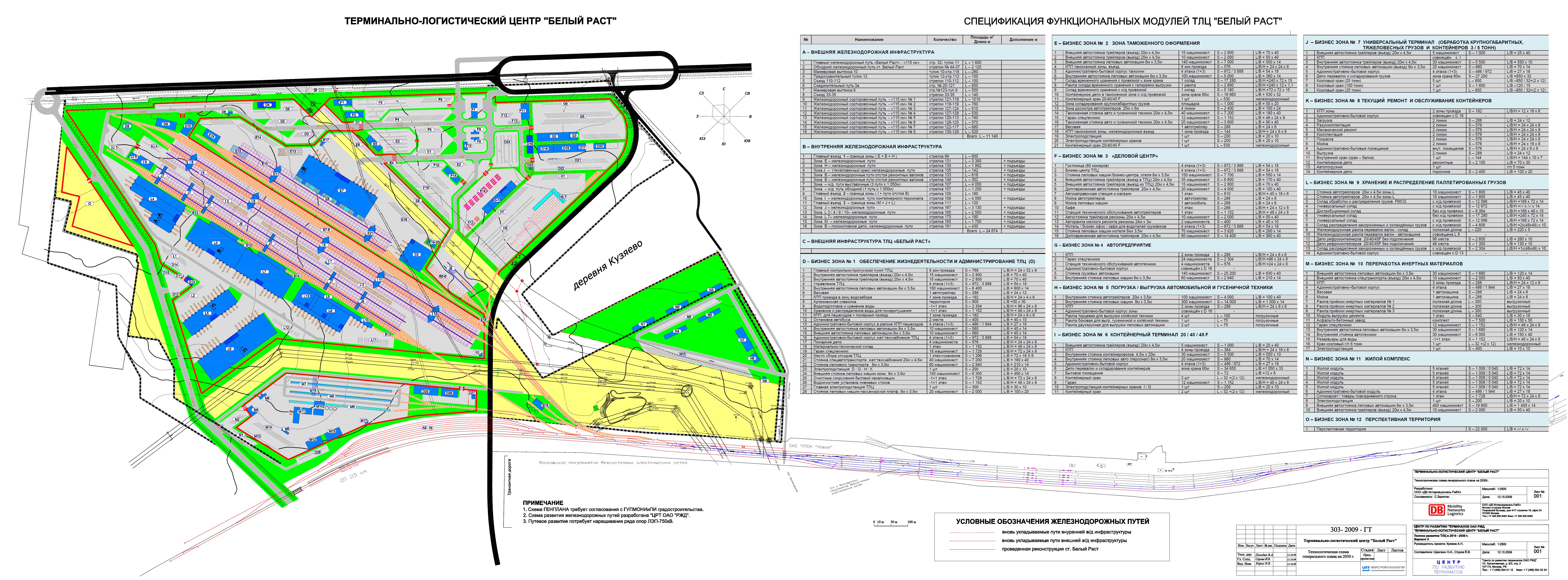 Схема транспортно логистического терминала
